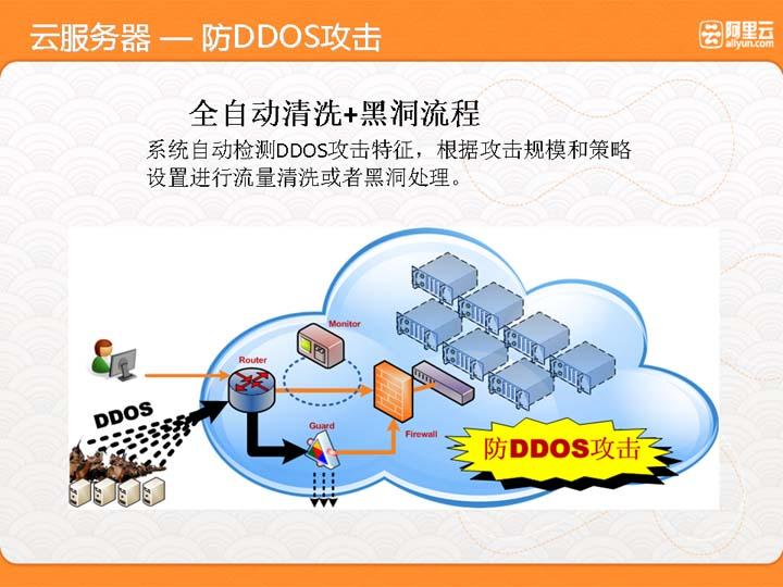 抗DDOS攻击
